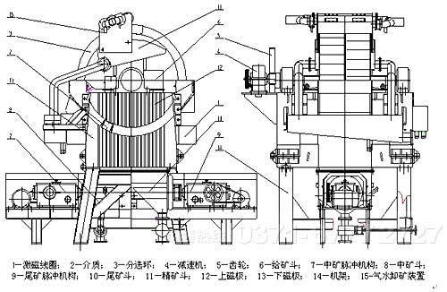 镜铁矿磁选机结构图